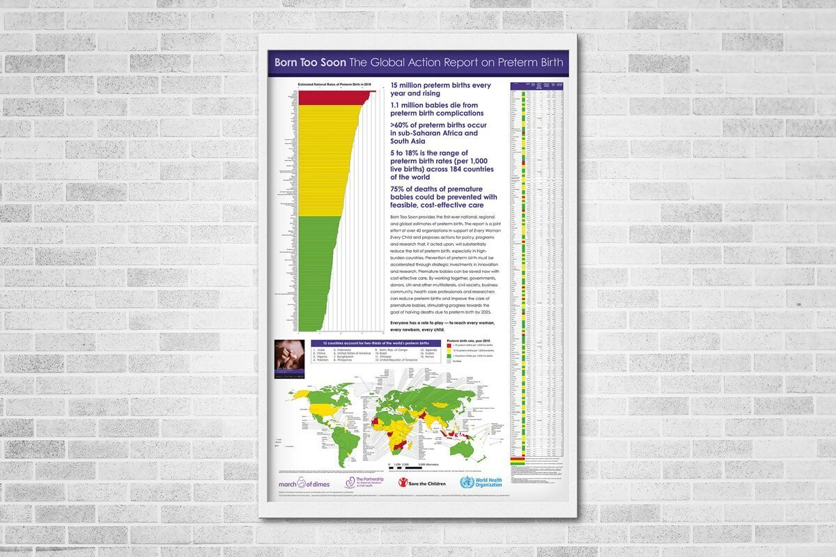 March of Dimes Global Action Report on Preterm Birth - Wall Chart