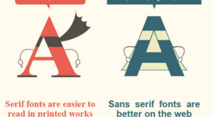 How to Choose the Right Display Typeface For Your Website
