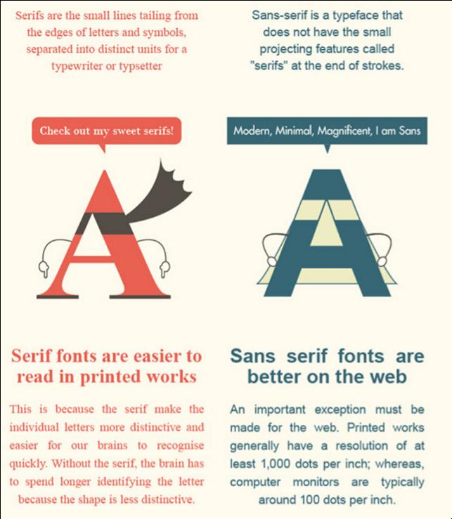 serif vs sans serif typeface
