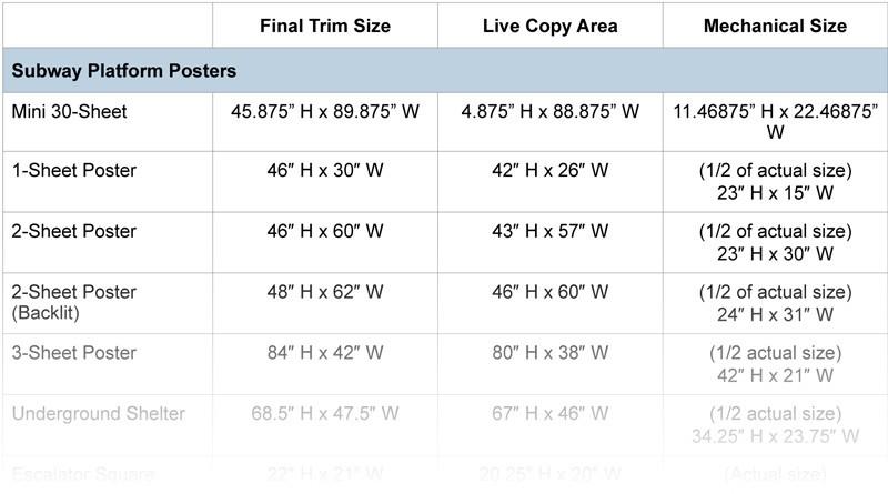 sample subway sizes pdf