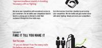 Sun Tzu Small Business Inforgraphic