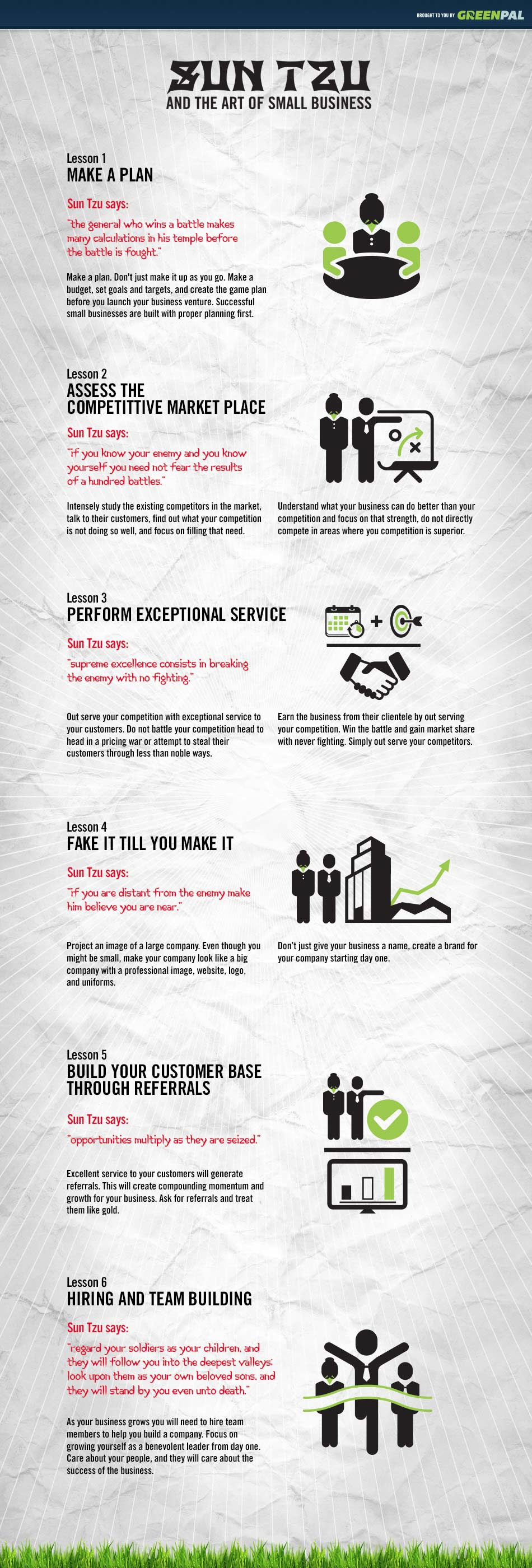 Sun Tzu Small Business Inforgraphic
